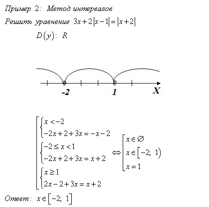 http://fizmat.by/pic/MATH/page150/im2.jpg