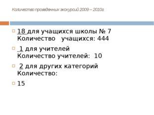 Количество проведенных экскурсий 2009 – 2010г. 18 для учащихся школы № 7 Коли