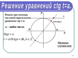 * Решим при помощи числовой окружности уравнение сtg t=a. arcctg a а a – любо