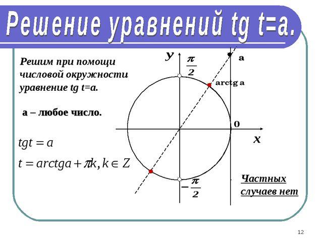 * Решим при помощи числовой окружности уравнение tg t=a. arctg a а a – любое...