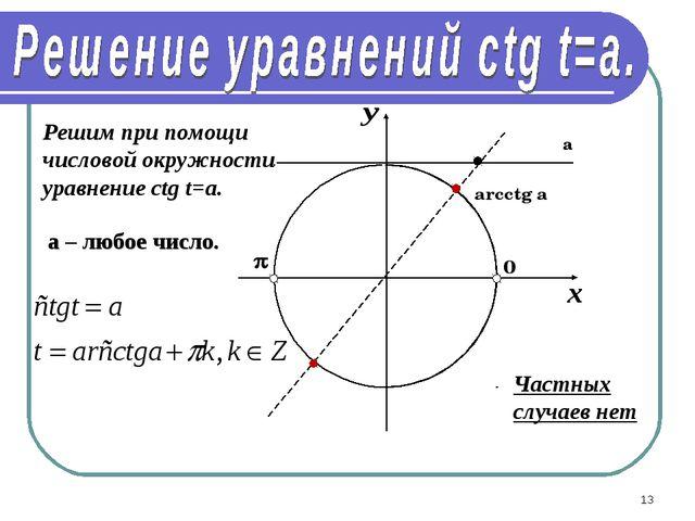 * Решим при помощи числовой окружности уравнение сtg t=a. arcctg a а a – любо...