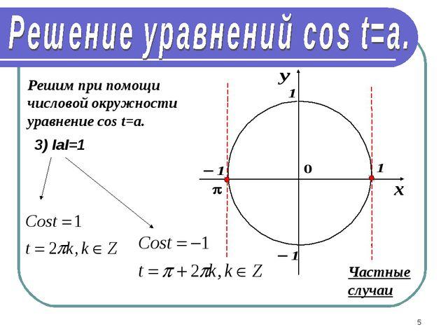 * Решим при помощи числовой окружности уравнение cos t=a. 3) IаI=1 Частные сл...