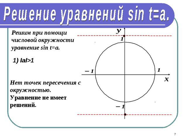 * Решим при помощи числовой окружности уравнение sin t=a. 1) IаI>1 Нет точек...
