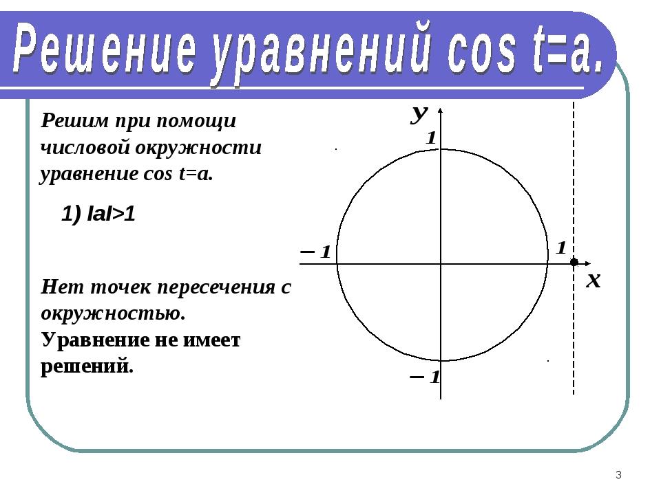 * Решим при помощи числовой окружности уравнение cos t=a. 1) IаI>1 Нет точек...