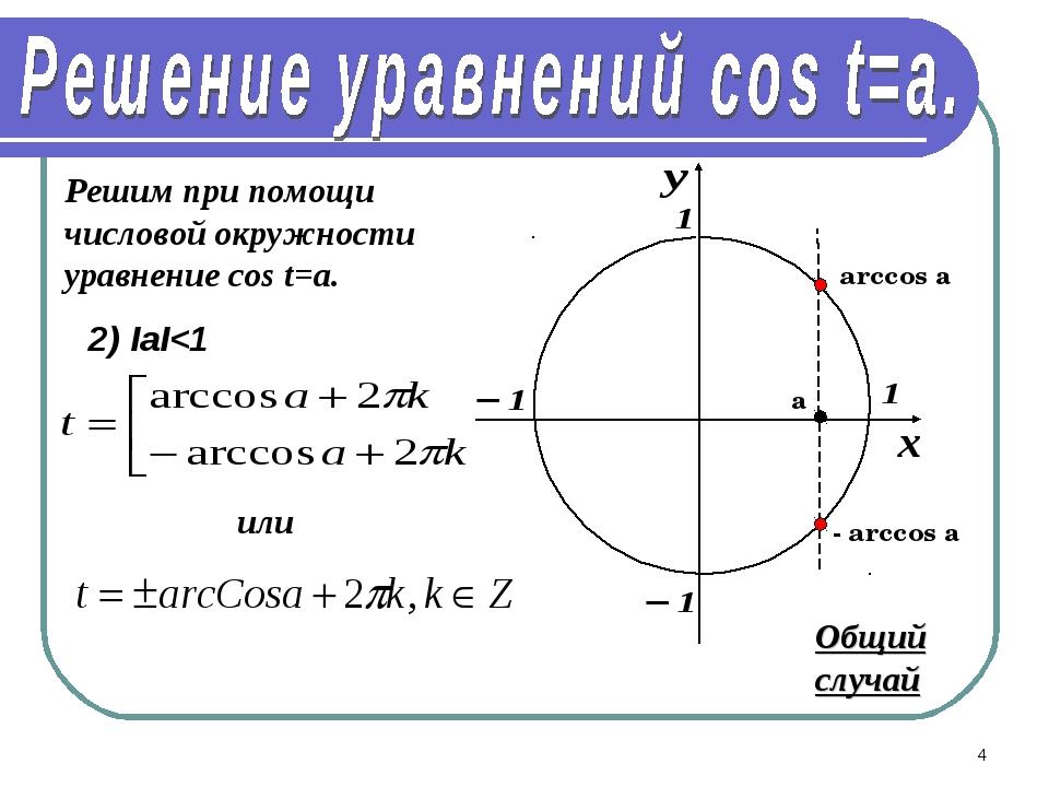 * Решим при помощи числовой окружности уравнение cos t=a. 2) IаI