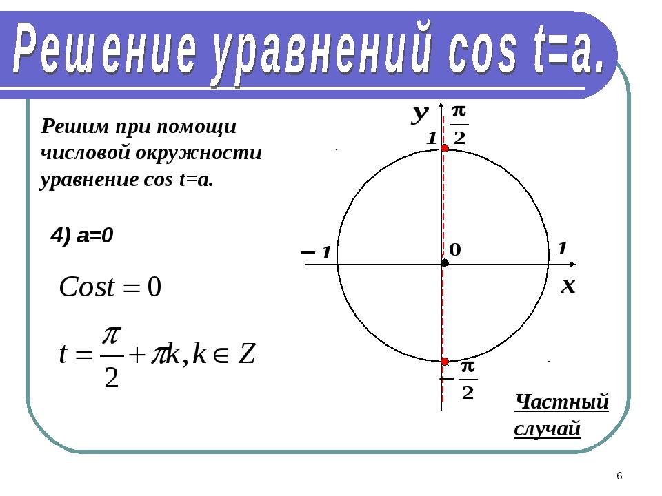 * Решим при помощи числовой окружности уравнение cos t=a. 4) а=0 Частный случай