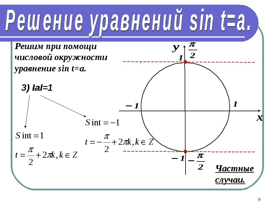 * Решим при помощи числовой окружности уравнение sin t=a. 3) IаI=1 Частные сл...