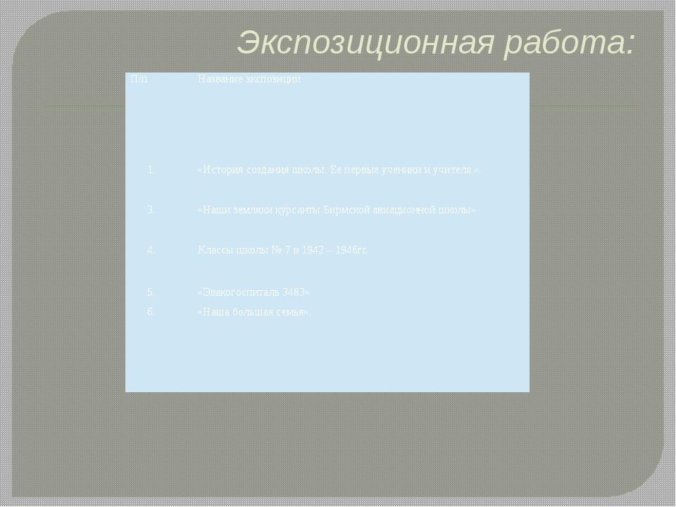 Экспозиционная работа: П/п Название экспозиции 1. «История создания школы. Ее...