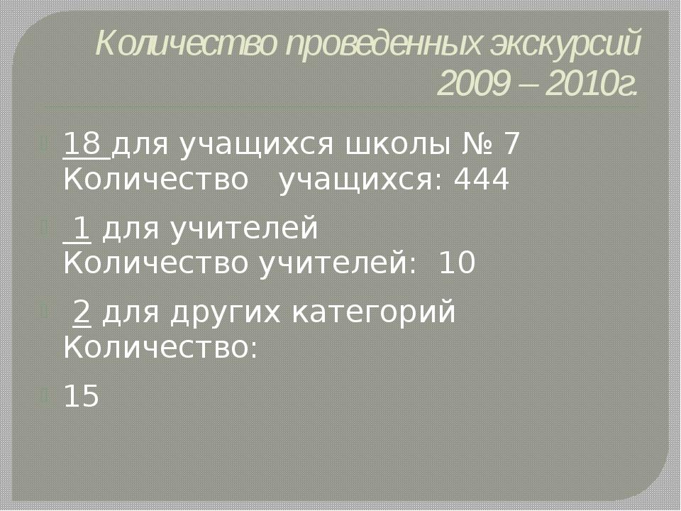 Количество проведенных экскурсий 2009 – 2010г. 18 для учащихся школы № 7 Коли...