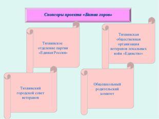 Спонсоры проекта «Битва хоров» Тихвинское отделение партии «Единая Россия» Ти