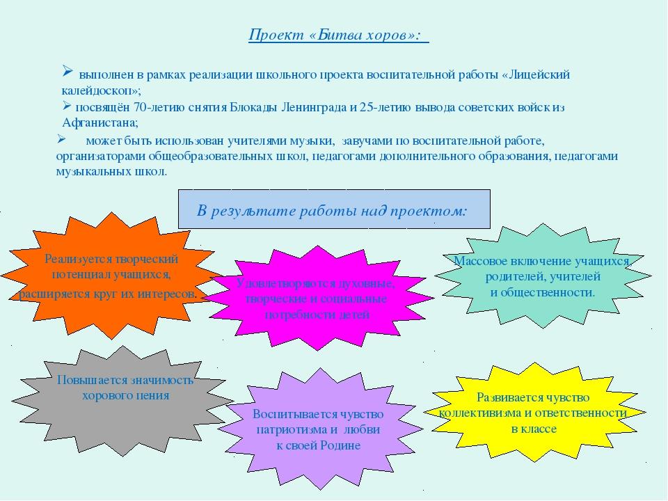 Проект «Битва хоров»: выполнен в рамках реализации школьного проекта воспитат...