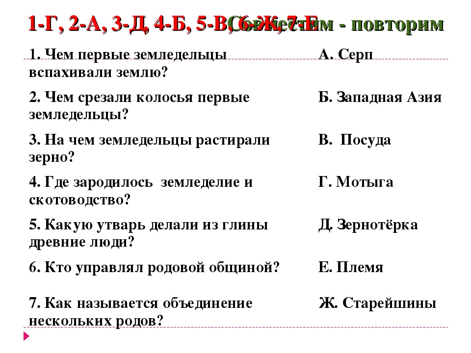 Совместим - повторим 1-Г, 2-А, 3-Д, 4-Б, 5-В, 6-Ж, 7-Е 1. Чем первые земледел...