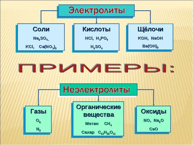 Cоли Na2SO4 , KCl, Ca(NO3)2 Кислоты HCl, H3PO4 H2SO4 Щёлочи KOH, NaOH Ba(OH)2...