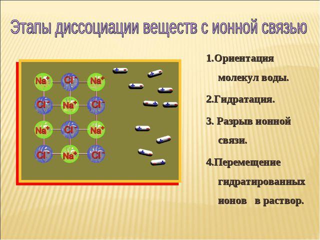 1.Ориентация молекул воды. 2.Гидратация. 3. Разрыв ионной связи. 4.Перемещени...