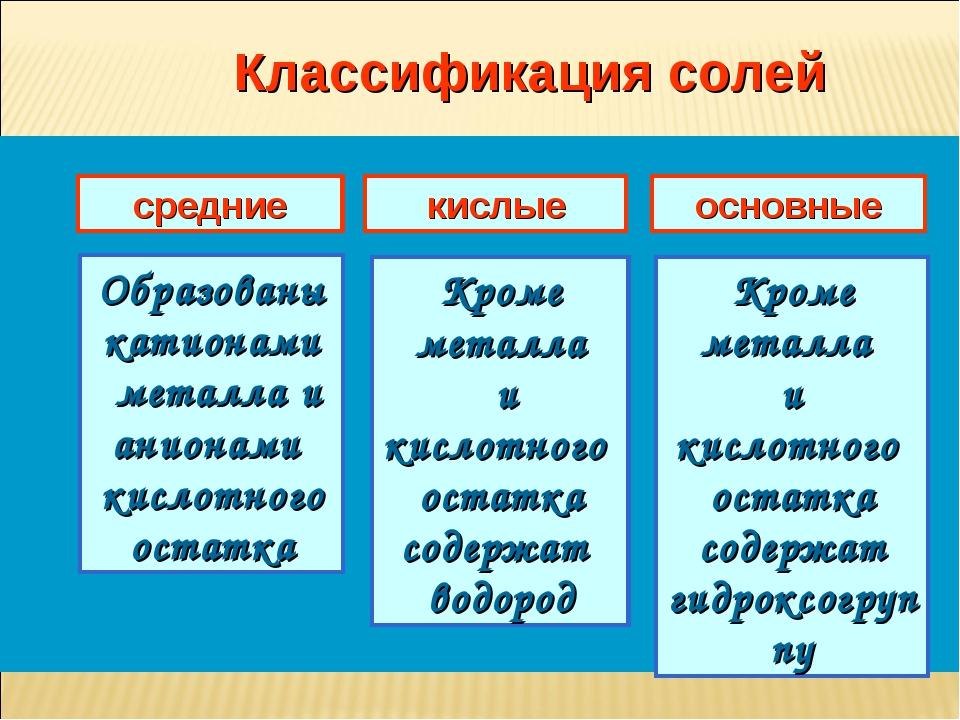 Классификация солей средние кислые основные Образованы катионами металла и ан...