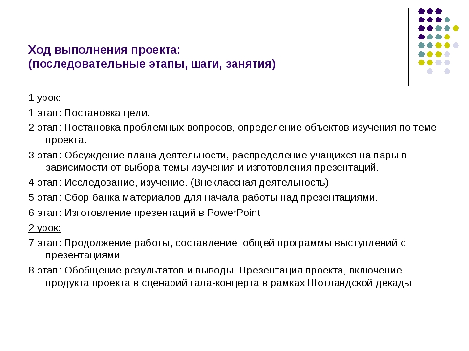 Ход выполнения проекта: (последовательные этапы, шаги, занятия) 1 урок: 1 эта...