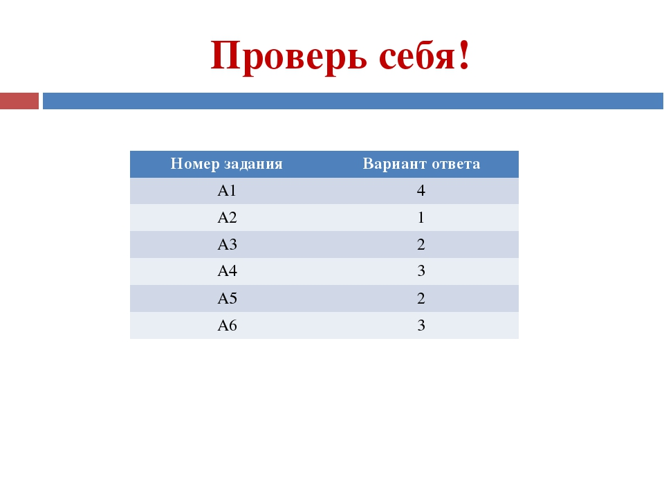 Проверь себя! Номер заданияВариант ответа А14 А21 А32 А43 А52 А63