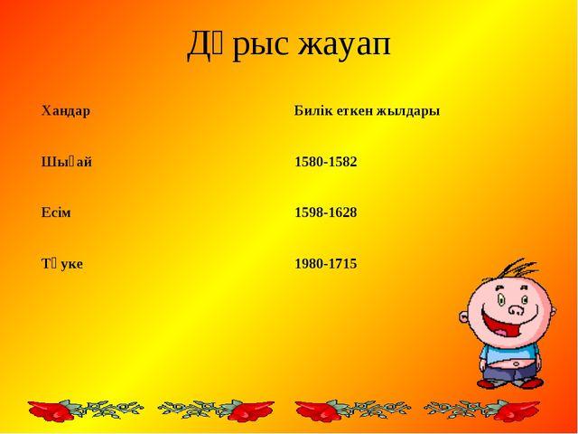 Дұрыс жауап Хандар Билік еткен жылдары Шығай1580-1582 Есім1598-1628 Тәуке...