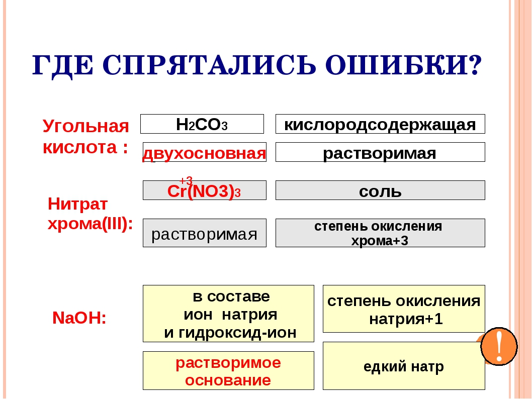 ГДЕ СПРЯТАЛИСЬ ОШИБКИ? Угольная кислота : H2CO3 кислородсодержащая трехосновн...