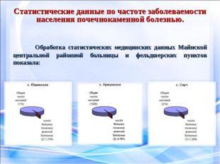Статистические данные по частоте заболеваемости населения почечнокаменной бол