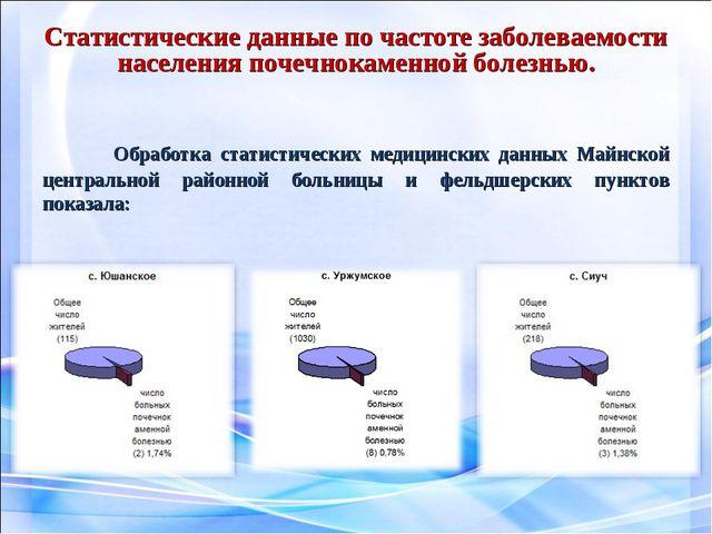 Статистические данные по частоте заболеваемости населения почечнокаменной бол...
