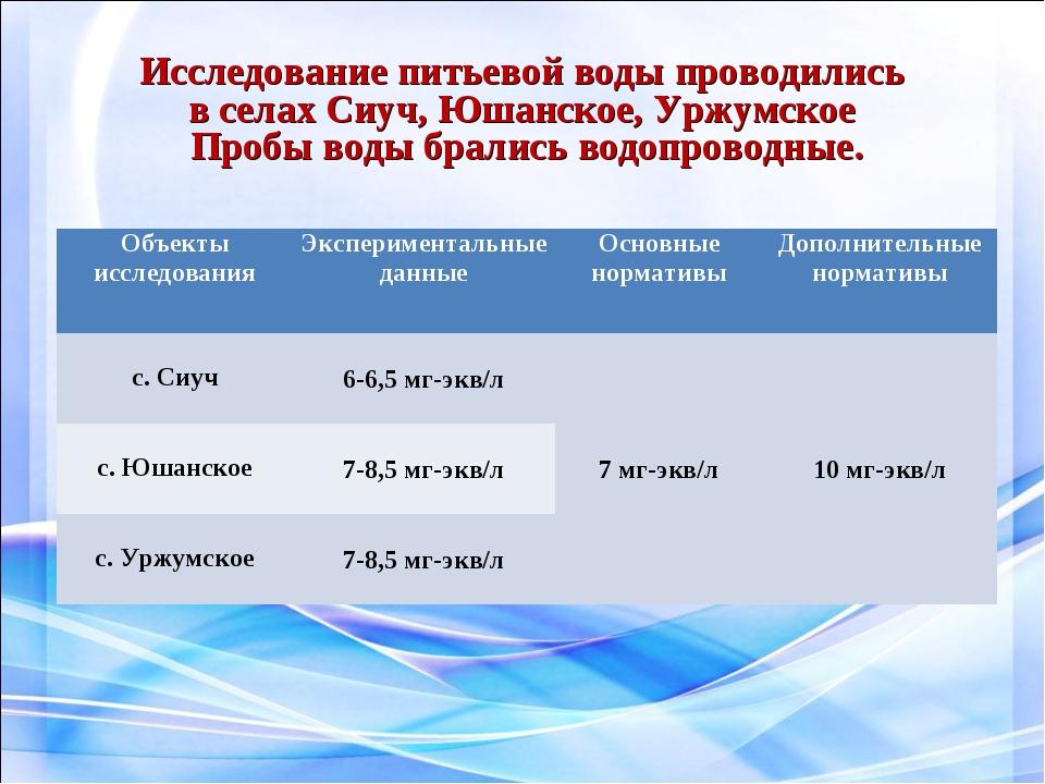 Исследование питьевой воды проводились в селах Сиуч, Юшанское, Уржумское Проб...