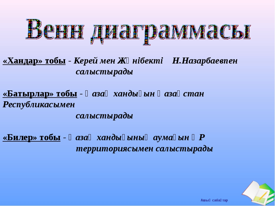 «Хандар» тобы - Керей мен Жәнібекті Н.Назарбаевпен салыстырады «Батырлар» тоб...