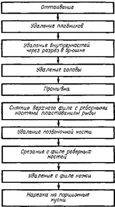 http://ok-t.ru/studopedia/baza12/210968455009.files/image002.jpg