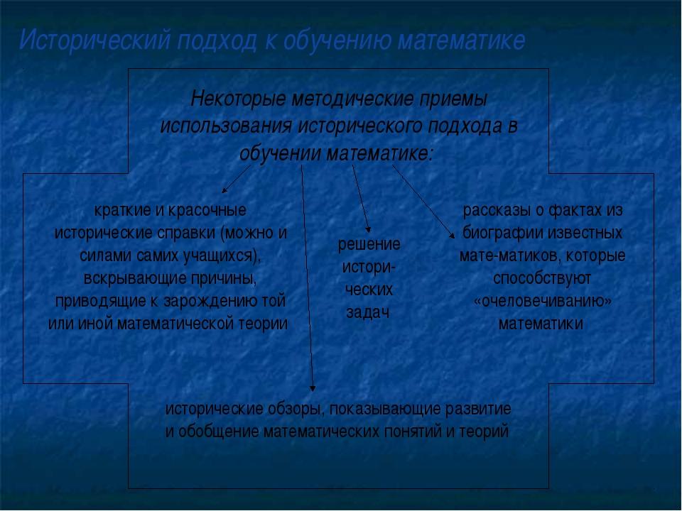 Исторический подход к обучению математике Некоторые методические приемы испол...