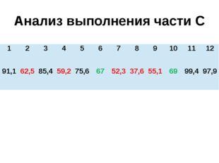 Анализ выполнения части С 1 2 3 4 5 6 7 8 9 10 11 12 91,1 62,5 85,4 59,2 75,6