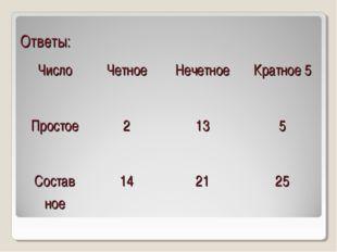 Ответы: ЧислоЧетноеНечетноеКратное 5 Простое2135 Состав ное142125