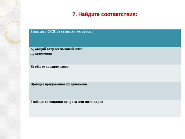 7. Найдите соответствия: Запятая в ССП не ставится, если есть А) общий второс...