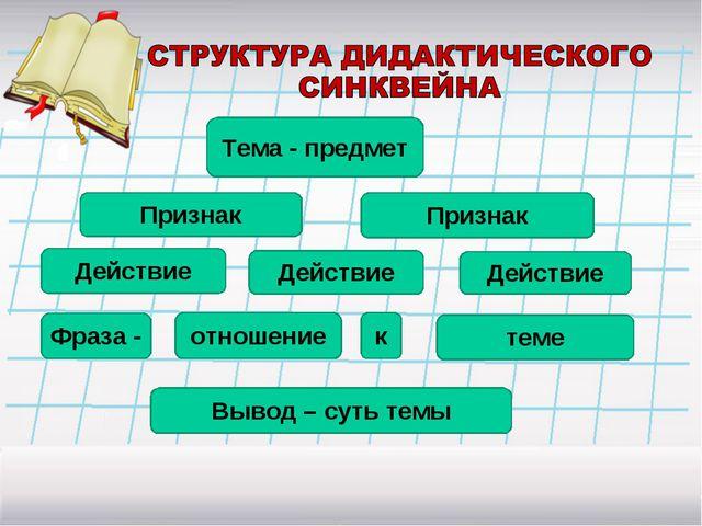 Тема - предмет Признак Признак Действие Действие Действие Фраза - отношение к...