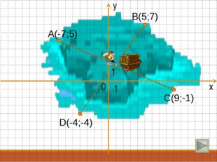 (1;2) y A(-7;5) B(5;7) C(9;-1) D(-4;-4) x 0 1 1 Размер 30х20 шаблон клеток сд