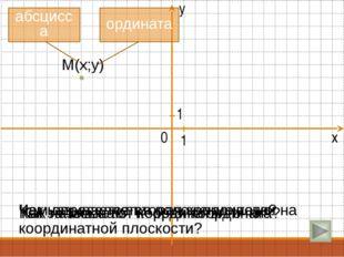 y Чем определяется положение точки на координатной плоскости? Как записывают