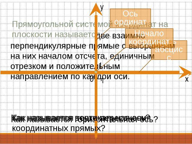 Прямоугольной системой координат на плоскости называется ... две взаимно перп...