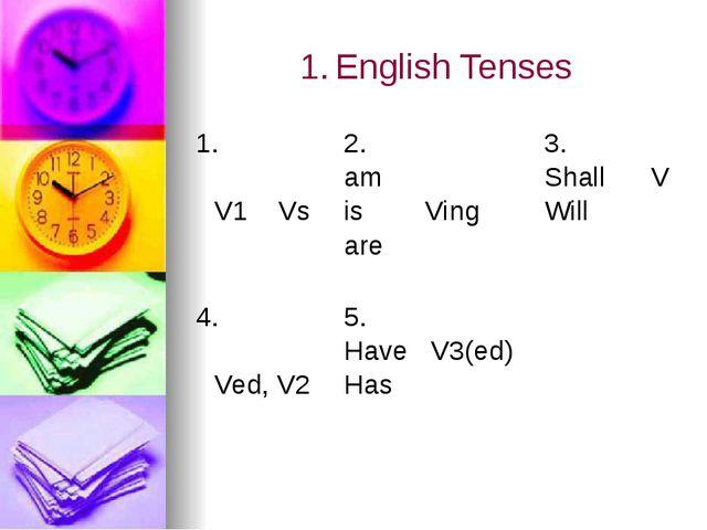 1.English Tenses 1. V1 Vs 2. am is Ving are 3. Shall V Will 4. Ved, V2 5. Ha...