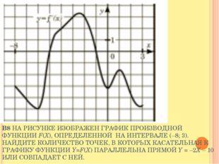 B8 НА РИСУНКЕ ИЗОБРАЖЕН ГРАФИК ПРОИЗВОДНОЙ ФУНКЦИИ F(X), ОПРЕДЕЛЕННОЙ НА ИНТЕ