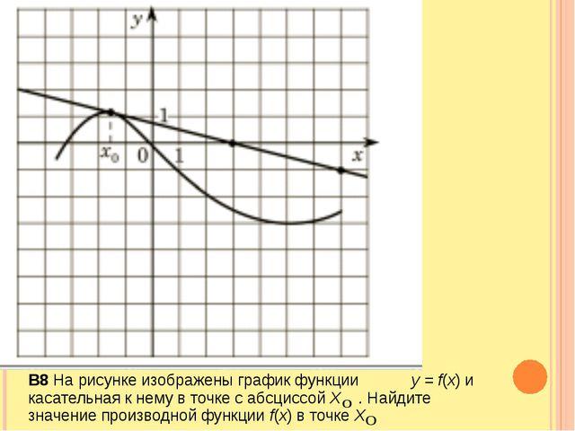 B8 На рисунке изображены график функции y = f(x) и касательная к нему в точке...