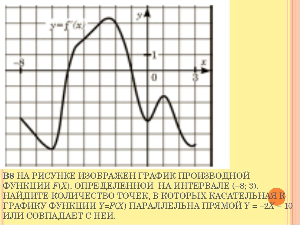B8 НА РИСУНКЕ ИЗОБРАЖЕН ГРАФИК ПРОИЗВОДНОЙ ФУНКЦИИ F(X), ОПРЕДЕЛЕННОЙ НА ИНТЕ...