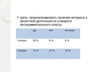 Цель: проанализировать наличие интереса к проектной деятельности учащихся эк