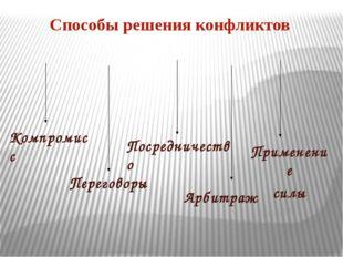 Способы решения конфликтов Компромисс Переговоры Посредничество Арбитраж Прим