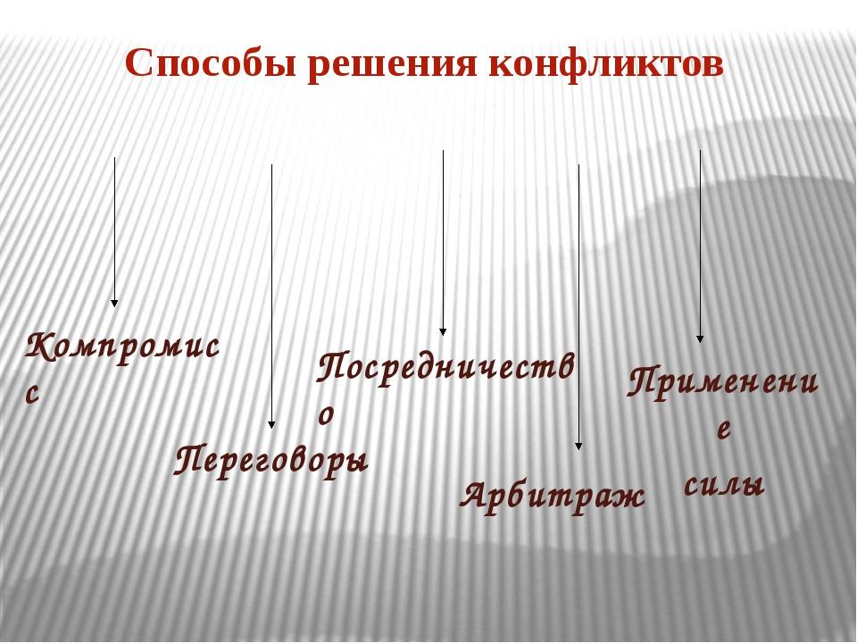 Способы решения конфликтов Компромисс Переговоры Посредничество Арбитраж Прим...