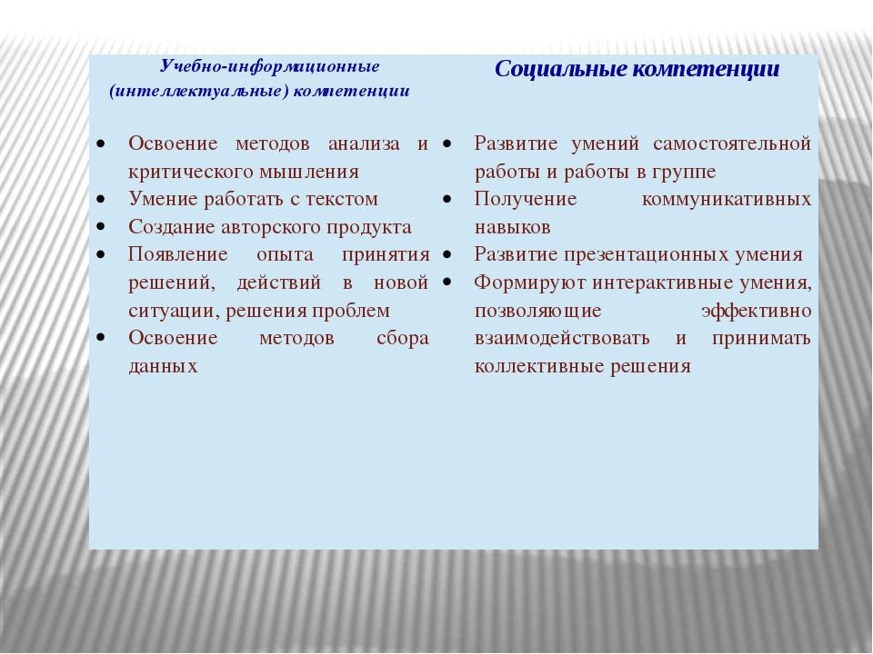 Учебно-информационные (интеллектуальные) компетенции Социальные компетенции О...