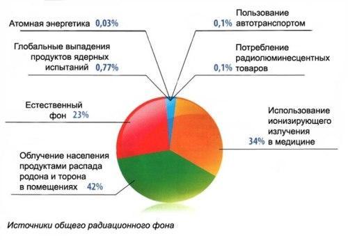 dozimetrov_net_stat_03_1