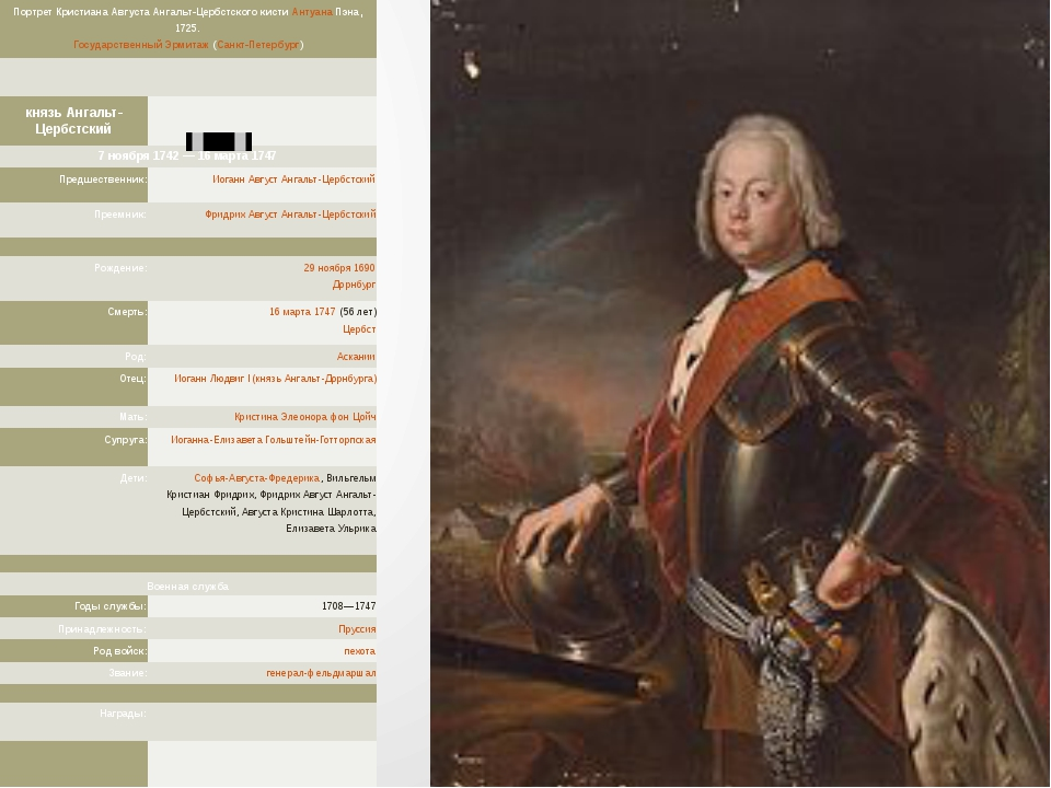 отец ПортретКристианаАвгуста Ангальт-Цербстского кистиАнтуанаПэна, 1725. Гос...