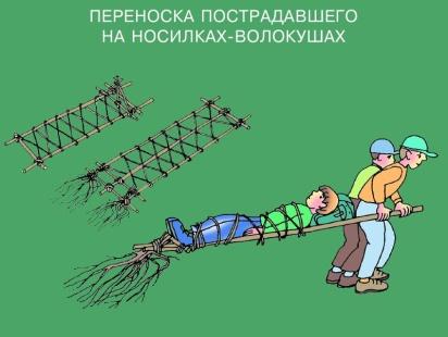 Переноска на носилках-волокушах