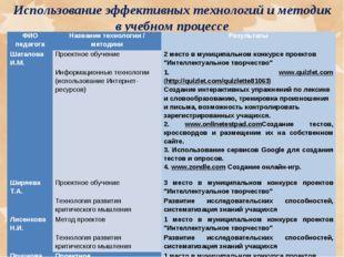 Использование эффективных технологий и методик в учебном процессе ФИО педагог