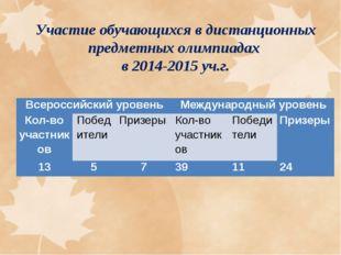 Участие обучающихся в дистанционных предметных олимпиадах в 2014-2015 уч.г. В