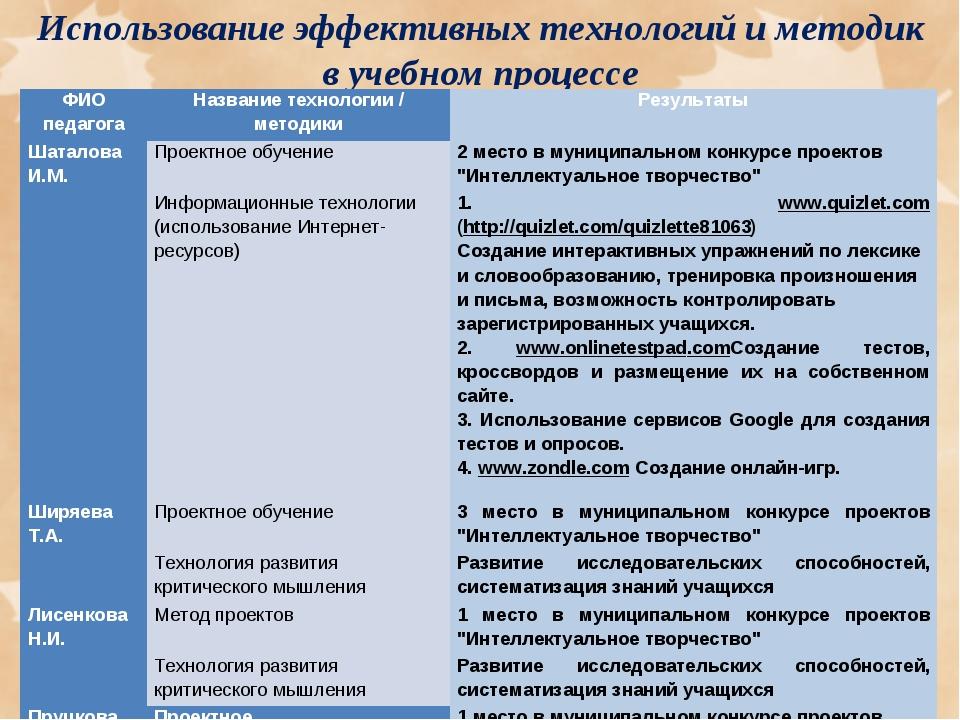 Использование эффективных технологий и методик в учебном процессе ФИО педагог...